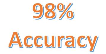 98% Accuracy